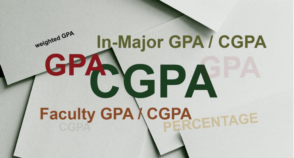 Revocable GPA SPA in Noida